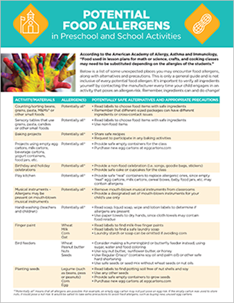 Potential Food Allergens in Preschool, School, Camp Activities page 1